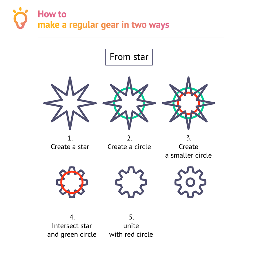 how to make a gear 2