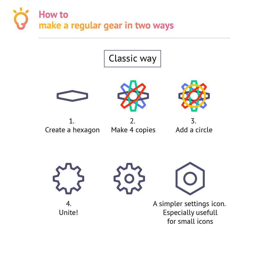 how to make a gear