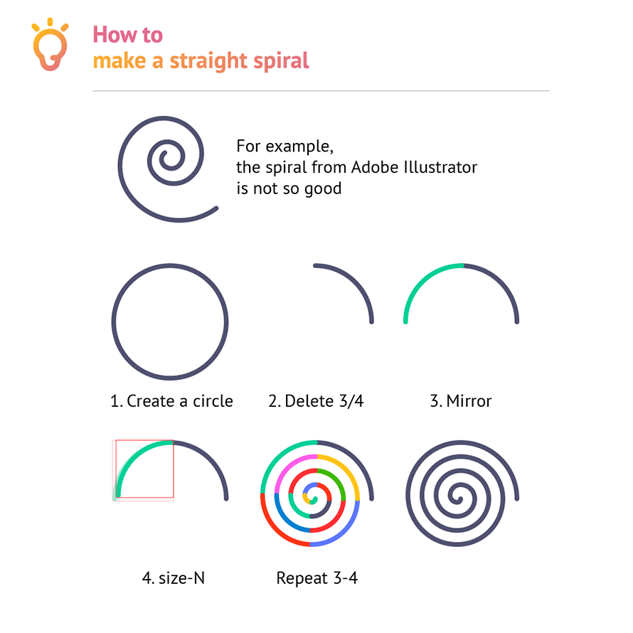 how to make a straight spiral